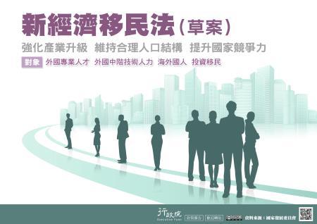 新經濟移民法(草案)(另開新視窗)